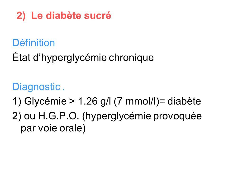 HGPO J-3 J-2 J-1 J-0 à jeun 12h G0 (glycémie à jeun) Prendre 75 g de glucose + 250 cc deau Serum glucosé à30% : 250 cc G2 : < 1,40 /l = normal 1,40 < G2 < 2 g/l = anomalie de la tolérance au glucose G2 > 2 g/j = diabète G2 (glycémie à la 2ème heure)