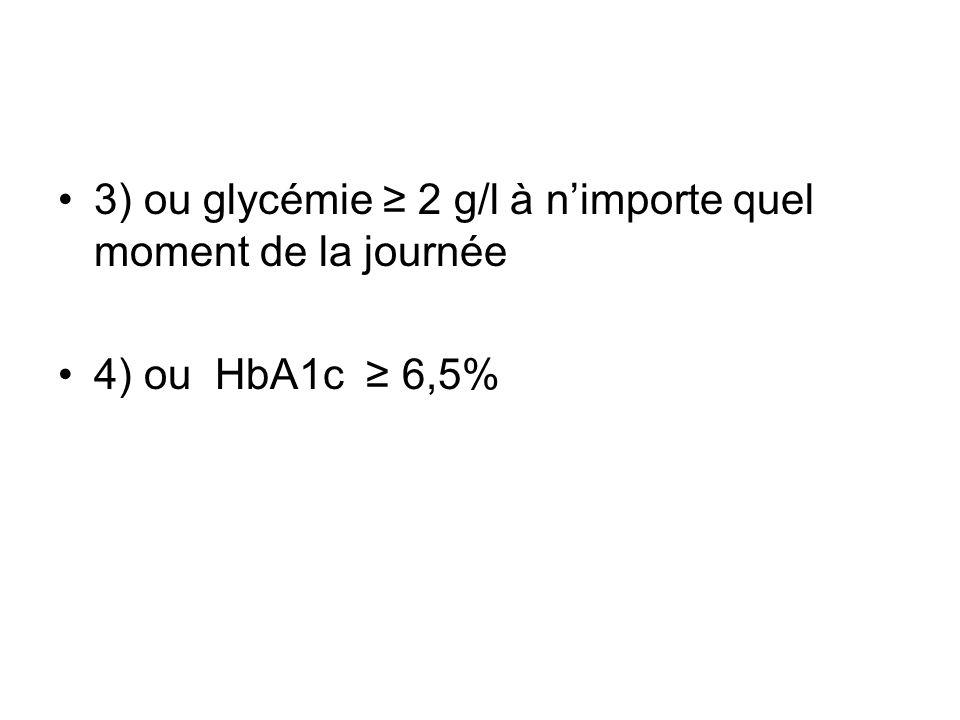 3) ou glycémie 2 g/l à nimporte quel moment de la journée 4) ou HbA1c 6,5%