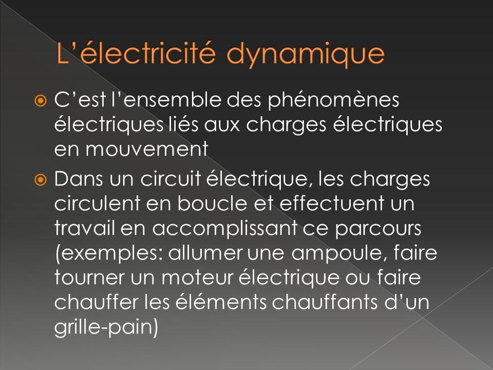 Cest lensemble des phénomènes électriques liés aux charges électriques en mouvement Dans un circuit électrique, les charges circulent en boucle et eff