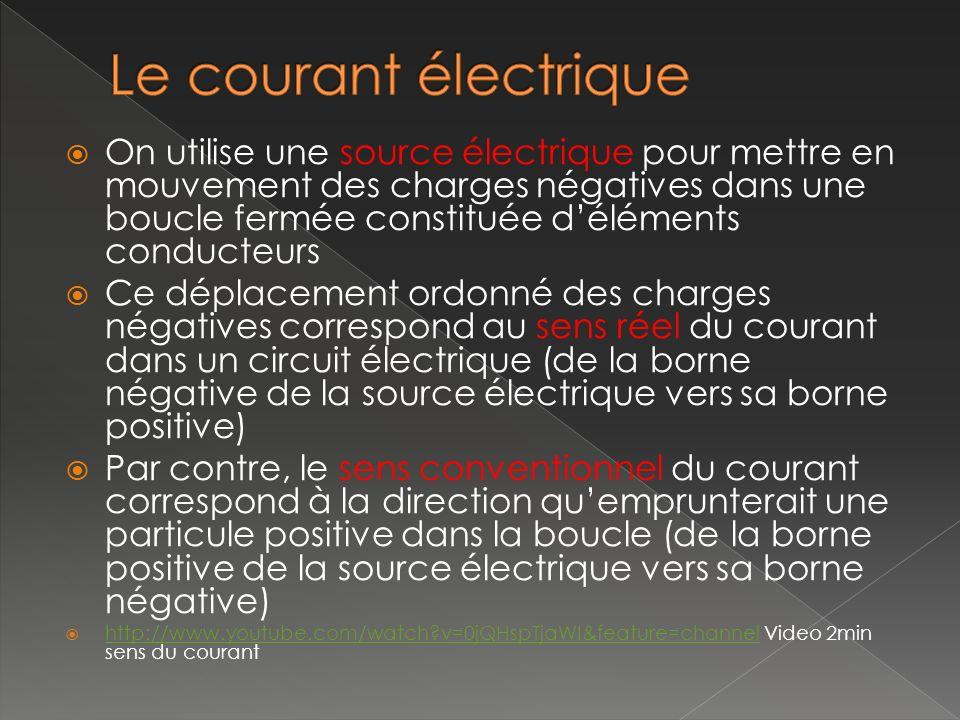On utilise une source électrique pour mettre en mouvement des charges négatives dans une boucle fermée constituée déléments conducteurs Ce déplacement