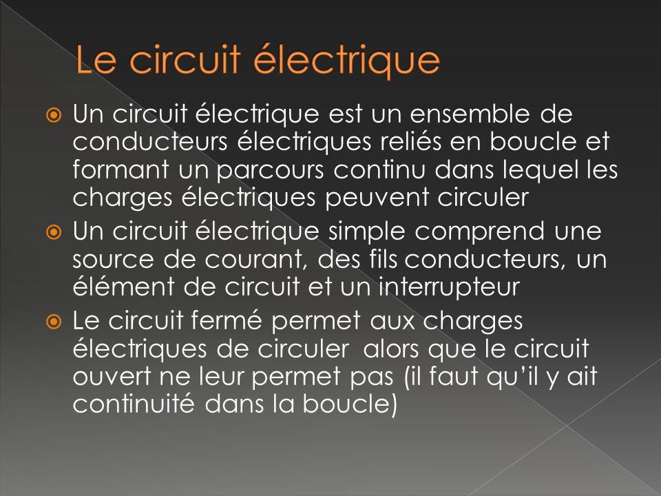Un circuit électrique est un ensemble de conducteurs électriques reliés en boucle et formant un parcours continu dans lequel les charges électriques p