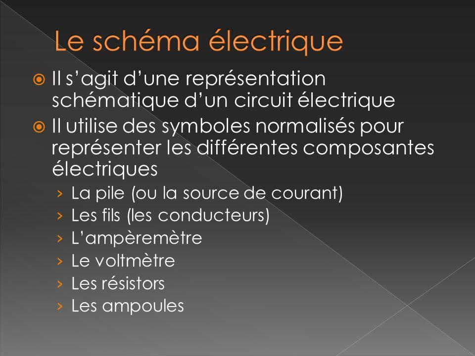 Il sagit dune représentation schématique dun circuit électrique Il utilise des symboles normalisés pour représenter les différentes composantes électr