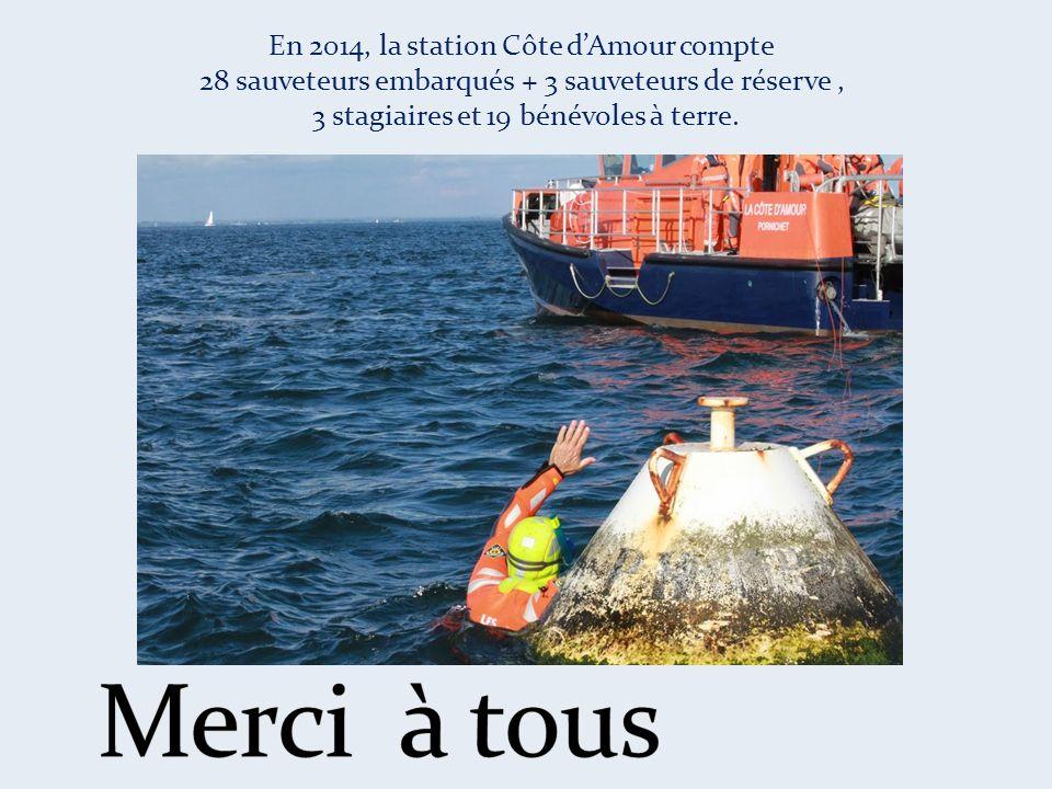En 2014, la station Côte dAmour compte 28 sauveteurs embarqués + 3 sauveteurs de réserve, 3 stagiaires et 19 bénévoles à terre.