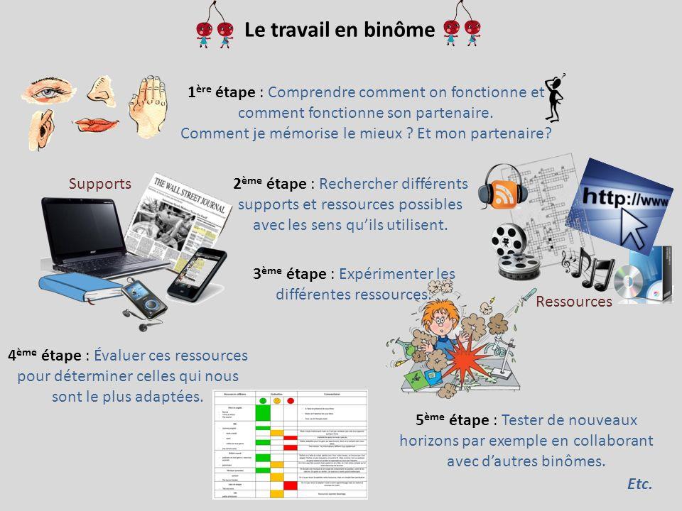 Le travail en binôme 1 ère étape : Comprendre comment on fonctionne et comment fonctionne son partenaire. Comment je mémorise le mieux ? Et mon parten