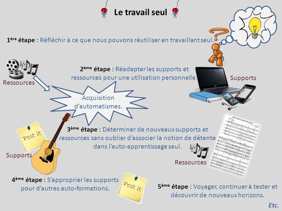 Le travail seul 2 ème étape : Réadapter les supports et ressources pour une utilisation personnelle.