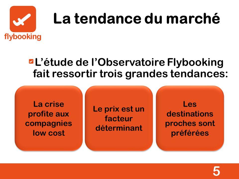 La tendance du marché Létude de lObservatoire Flybooking fait ressortir trois grandes tendances: 5 La crise profite aux compagnies low cost Le prix est un facteur déterminant Les destinations proches sont préférées
