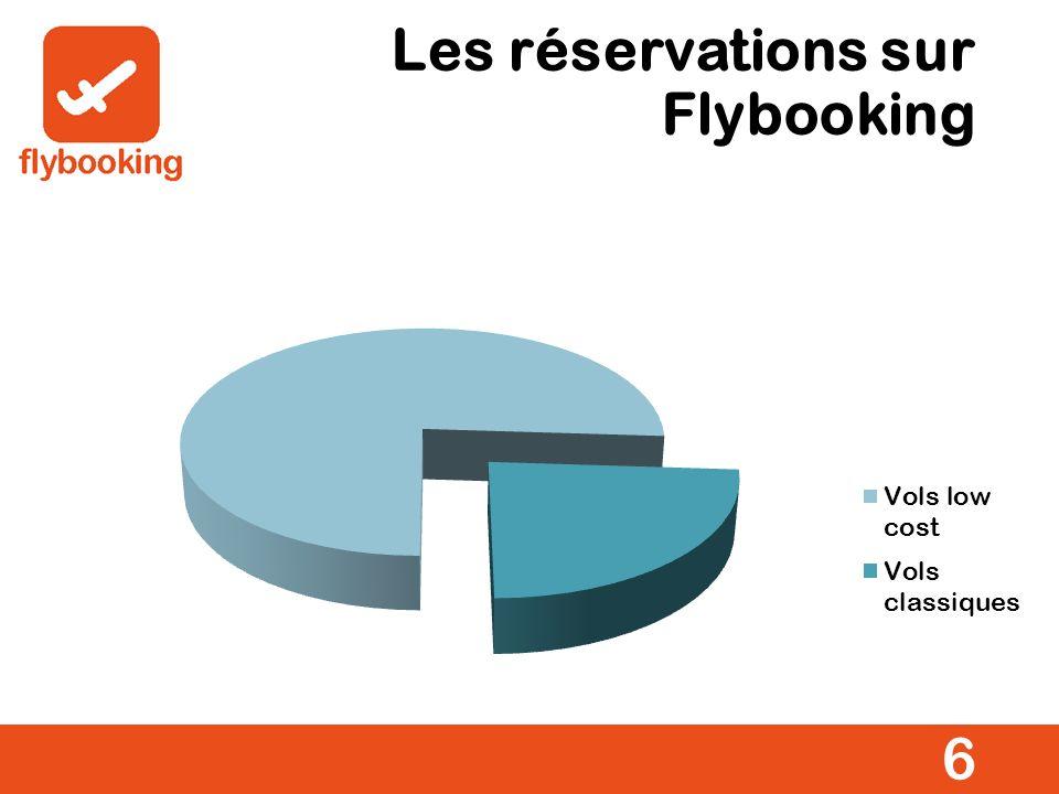 Les réservations sur Flybooking 6