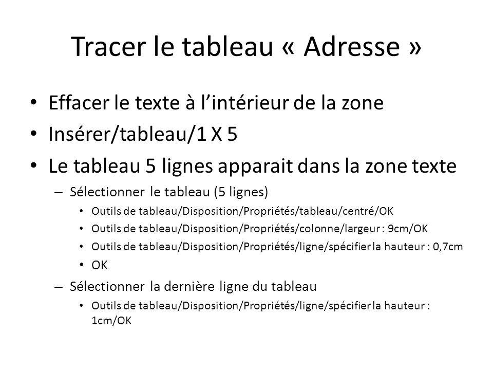 Tracer le tableau « Adresse » Effacer le texte à lintérieur de la zone Insérer/tableau/1 X 5 Le tableau 5 lignes apparait dans la zone texte – Sélecti