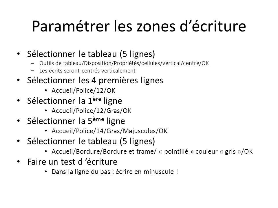Paramétrer les zones décriture Sélectionner le tableau (5 lignes) – Outils de tableau/Disposition/Propriétés/cellules/vertical/centré/OK – Les écrits