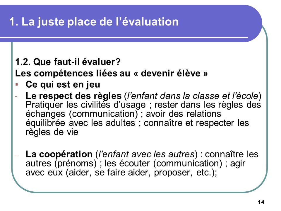 14 1. La juste place de lévaluation 1.2. Que faut-il évaluer? Les compétences liées au « devenir élève » Ce qui est en jeu - Le respect des règles (le