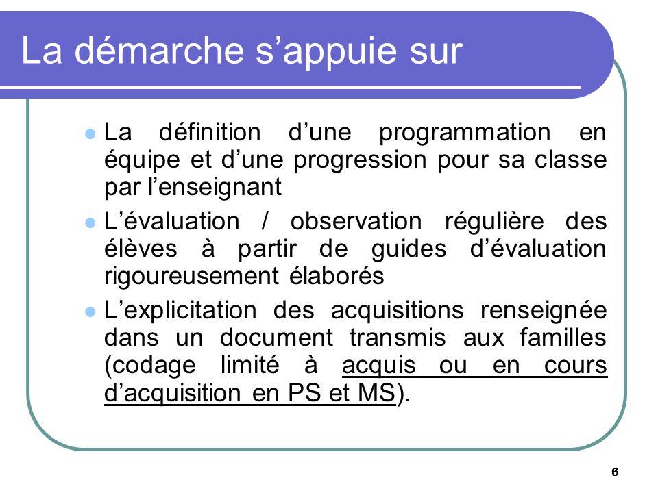 6 La démarche sappuie sur La définition dune programmation en équipe et dune progression pour sa classe par lenseignant Lévaluation / observation régu