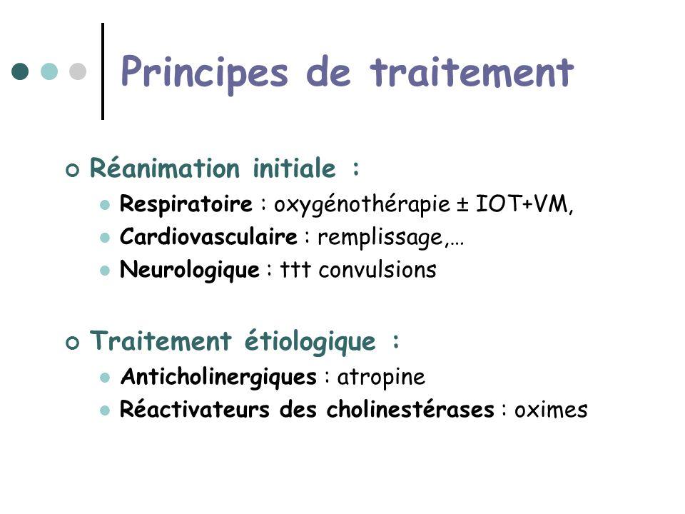 Principes de traitement Réanimation initiale : Respiratoire : oxygénothérapie ± IOT+VM, Cardiovasculaire : remplissage,… Neurologique : ttt convulsions Traitement étiologique : Anticholinergiques : atropine Réactivateurs des cholinestérases : oximes