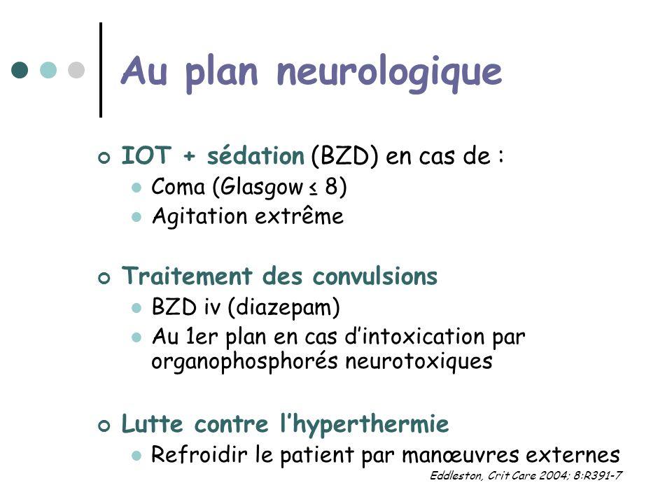 Au plan neurologique IOT + sédation (BZD) en cas de : Coma (Glasgow 8) Agitation extrême Traitement des convulsions BZD iv (diazepam) Au 1er plan en cas dintoxication par organophosphorés neurotoxiques Lutte contre lhyperthermie Refroidir le patient par manœuvres externes Eddleston, Crit Care 2004; 8:R391-7