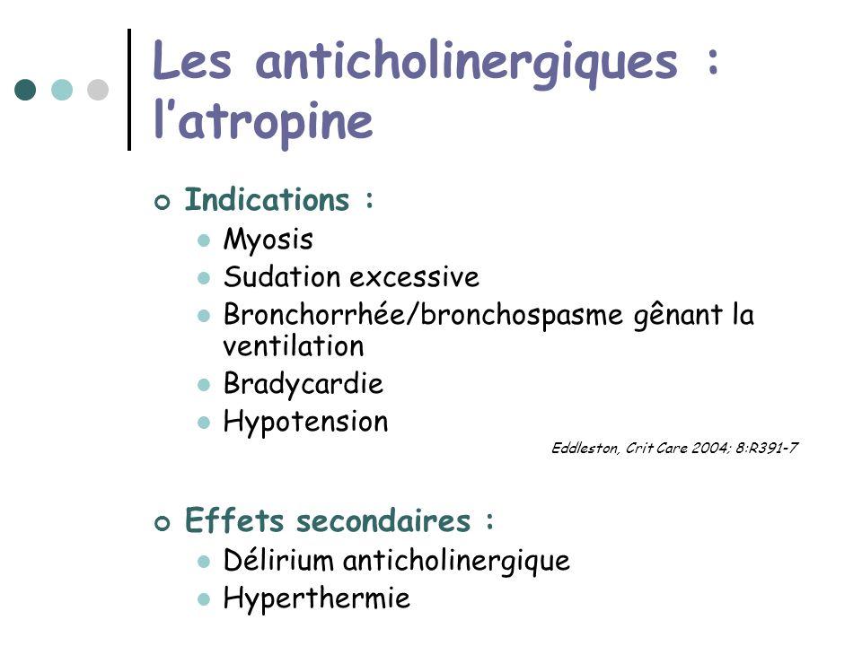 Les anticholinergiques : latropine Indications : Myosis Sudation excessive Bronchorrhée/bronchospasme gênant la ventilation Bradycardie Hypotension Eddleston, Crit Care 2004; 8:R391-7 Effets secondaires : Délirium anticholinergique Hyperthermie
