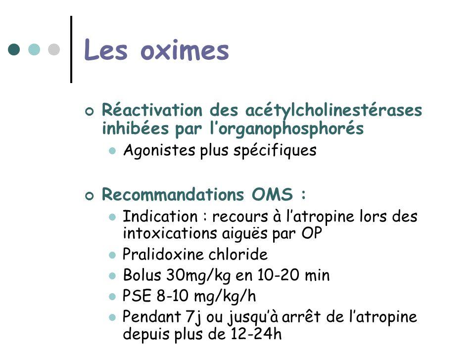 Les oximes Réactivation des acétylcholinestérases inhibées par lorganophosphorés Agonistes plus spécifiques Recommandations OMS : Indication : recours à latropine lors des intoxications aiguës par OP Pralidoxine chloride Bolus 30mg/kg en 10-20 min PSE 8-10 mg/kg/h Pendant 7j ou jusquà arrêt de latropine depuis plus de 12-24h