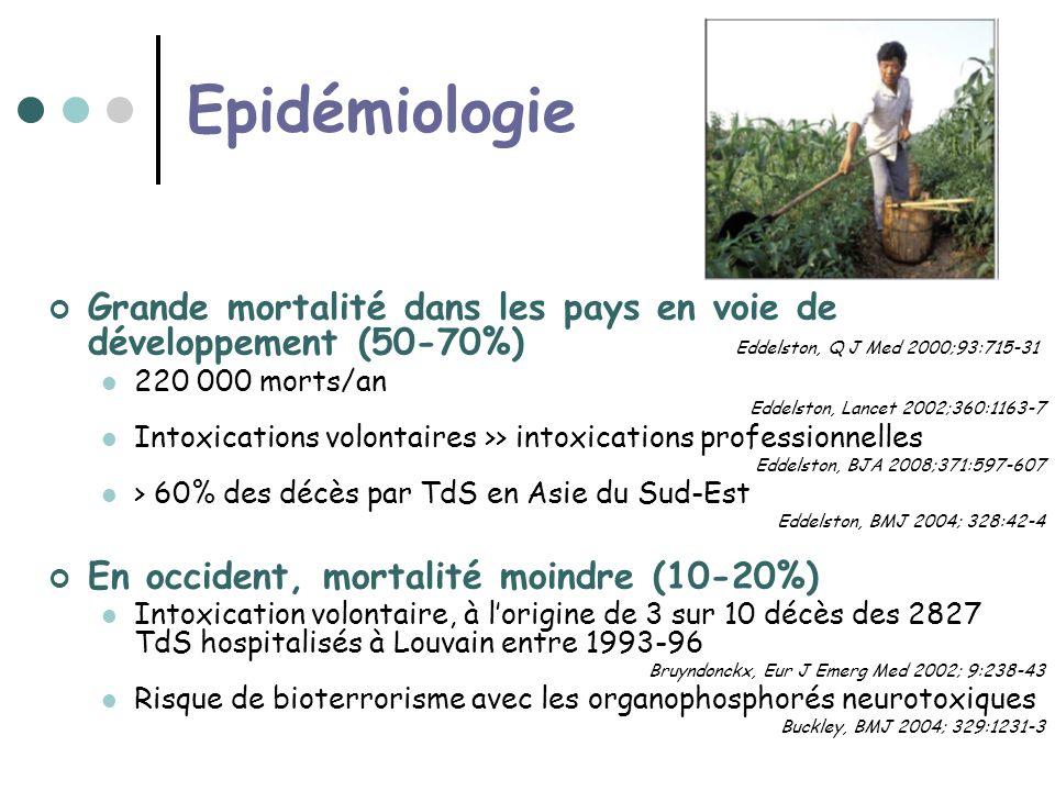 Epidémiologie Grande mortalité dans les pays en voie de développement (50-70%) Eddelston, Q J Med 2000;93:715-31 220 000 morts/an Eddelston, Lancet 2002;360:1163-7 Intoxications volontaires >> intoxications professionnelles Eddelston, BJA 2008;371:597-607 > 60% des décès par TdS en Asie du Sud-Est Eddelston, BMJ 2004; 328:42-4 En occident, mortalité moindre (10-20%) Intoxication volontaire, à lorigine de 3 sur 10 décès des 2827 TdS hospitalisés à Louvain entre 1993-96 Bruyndonckx, Eur J Emerg Med 2002; 9:238-43 Risque de bioterrorisme avec les organophosphorés neurotoxiques Buckley, BMJ 2004; 329:1231-3