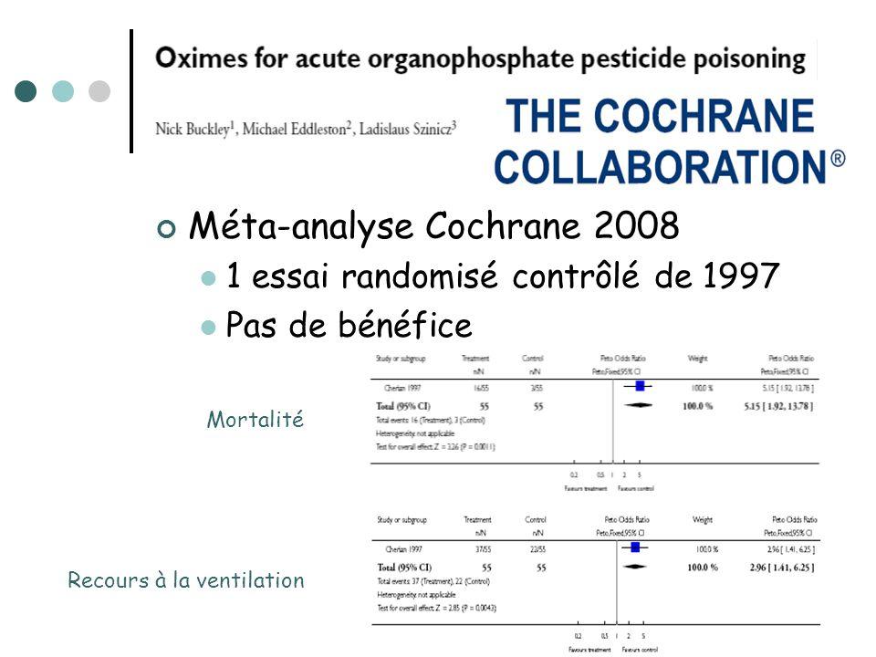 Méta-analyse Cochrane 2008 1 essai randomisé contrôlé de 1997 Pas de bénéfice Mortalité Recours à la ventilation