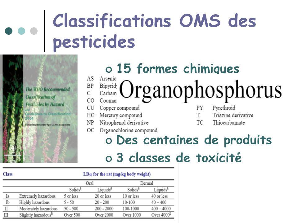Classifications OMS des pesticides 15 formes chimiques Des centaines de produits 3 classes de toxicité