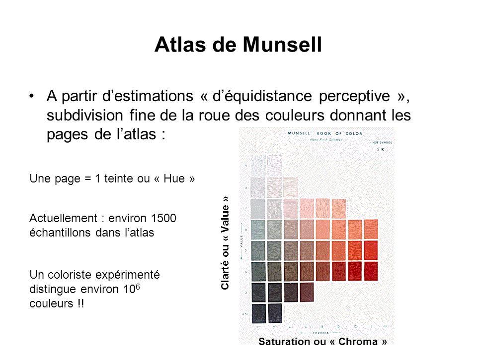 « Solide » des couleurs Donne une représentation de lespace des couleurs à laquelle se réfèrent peintres, coloristes… L Ordonnée verticale : clarté C distance à laxe 0z : saturation h angle polaire : angle de teinte