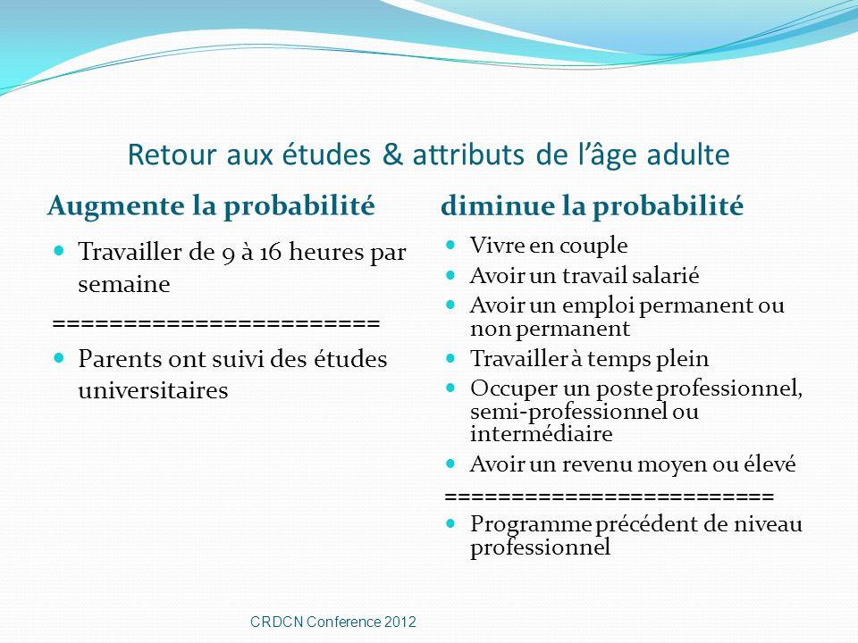 Retour aux études & attributs de lâge adulte Augmente la probabilité diminue la probabilité Travailler de 9 à 16 heures par semaine ==================