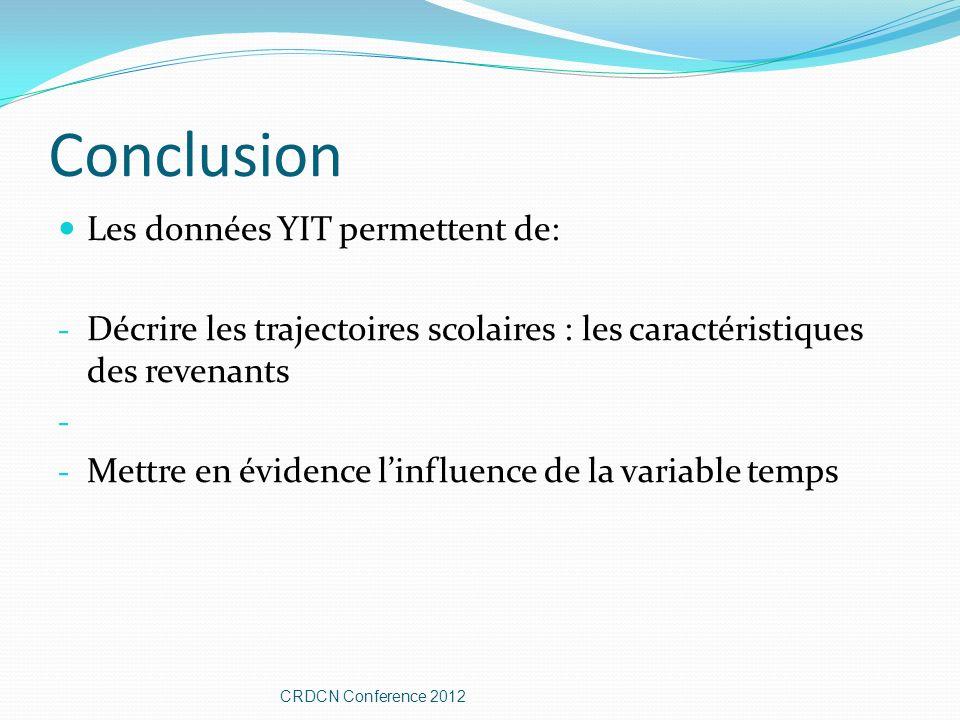 Conclusion Les données YIT permettent de: - Décrire les trajectoires scolaires : les caractéristiques des revenants - - Mettre en évidence linfluence de la variable temps CRDCN Conference 2012