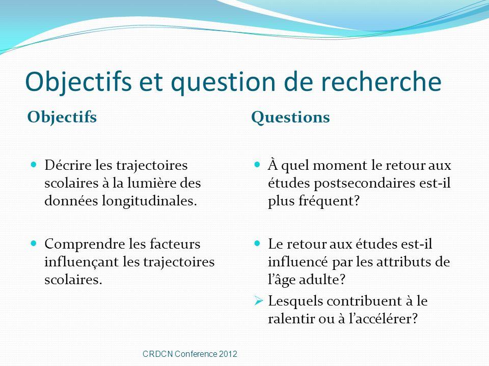 Objectifs et question de recherche Objectifs Questions Décrire les trajectoires scolaires à la lumière des données longitudinales. Comprendre les fact