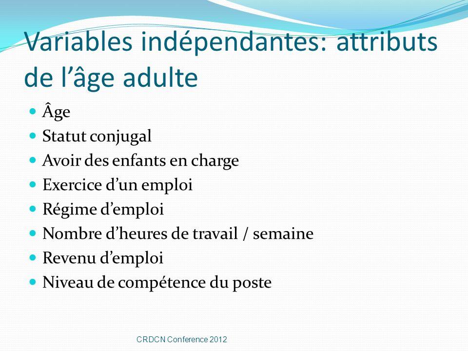 Variables indépendantes: attributs de lâge adulte Âge Statut conjugal Avoir des enfants en charge Exercice dun emploi Régime demploi Nombre dheures de