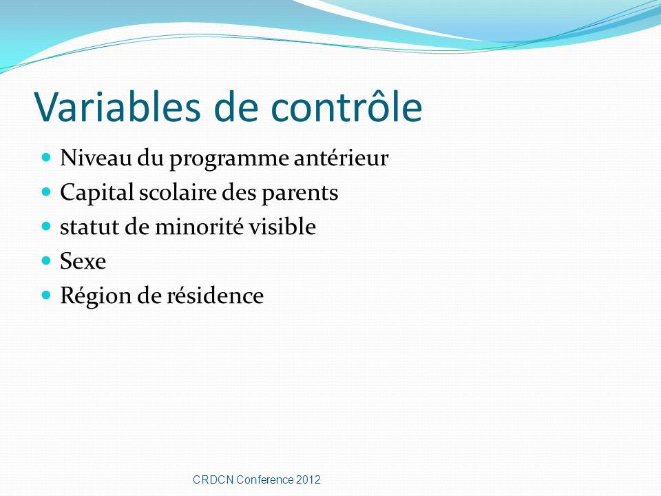Variables de contrôle Niveau du programme antérieur Capital scolaire des parents statut de minorité visible Sexe Région de résidence CRDCN Conference