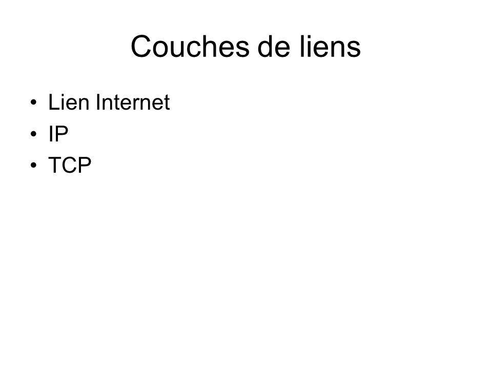 Couches de liens Lien Internet IP TCP