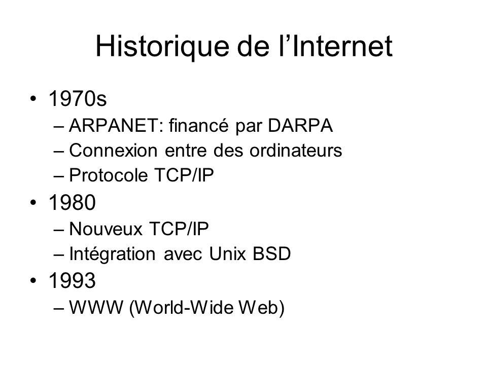 Couche 3: TCP ou UDP UDP (User Datagram Protocol) –Non fiable –Pas daccusé de réception TCP –Fiable –laccusé de réception (ACK) –Numérotation de paquet