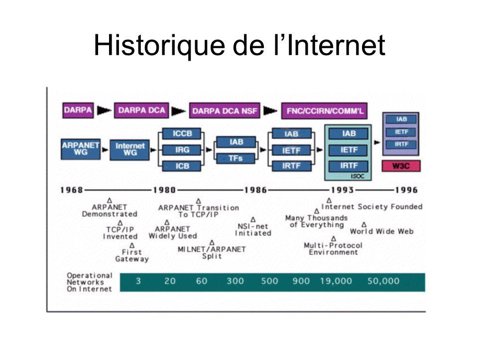 Évolution de lInternet: nombre de machines connectées
