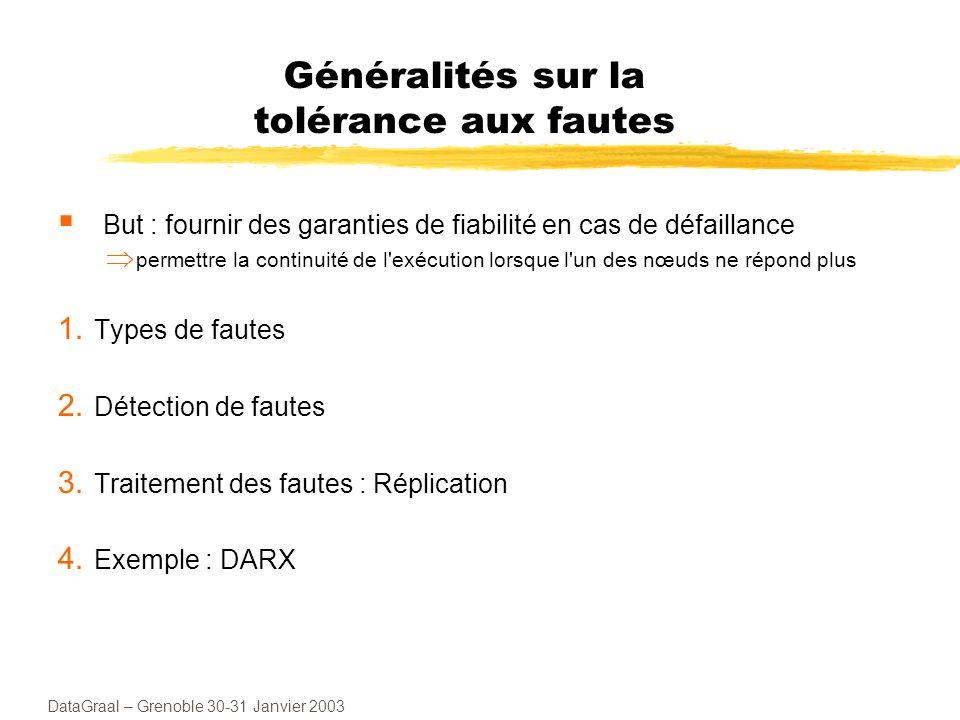 DataGraal – Grenoble 30-31 Janvier 2003 Généralités sur la tolérance aux fautes But : fournir des garanties de fiabilité en cas de défaillance permettre la continuité de l exécution lorsque l un des nœuds ne répond plus 1.