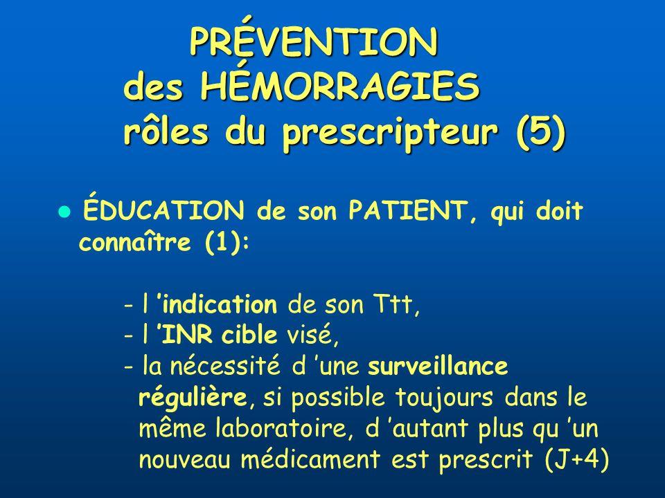 PRÉVENTION des HÉMORRAGIES rôles du prescripteur (5) ÉDUCATION de son PATIENT, qui doit connaître (1): - l indication de son Ttt, - l INR cible visé,