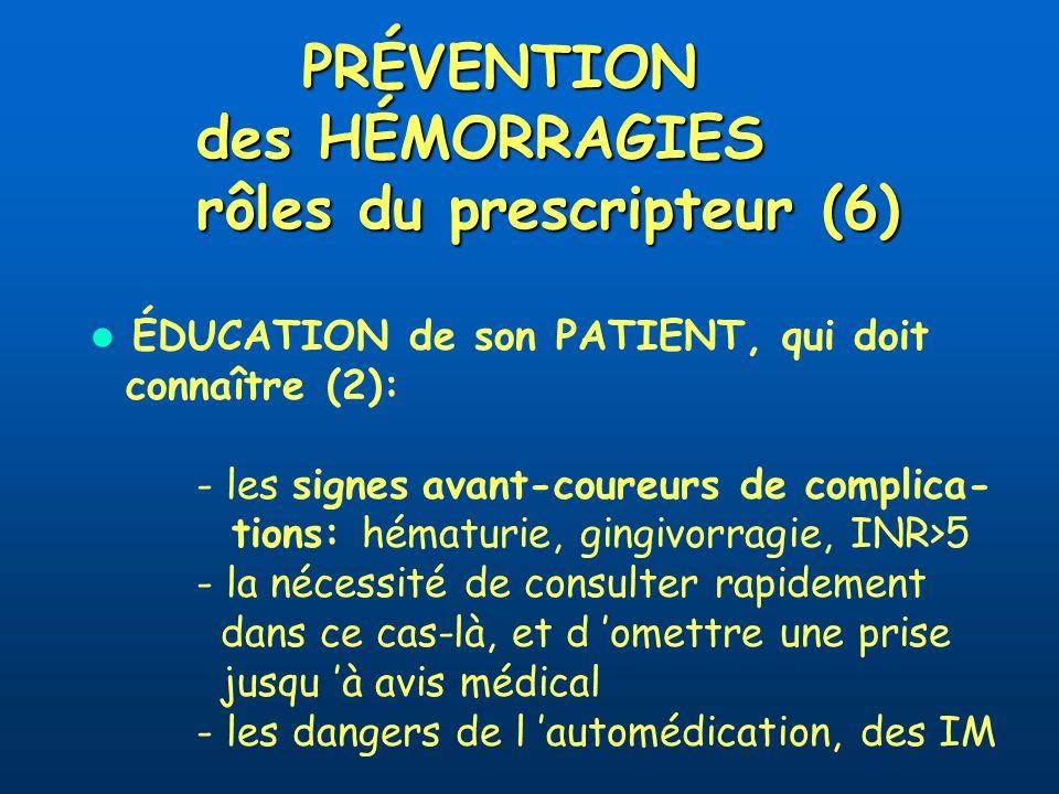 PRÉVENTION des HÉMORRAGIES rôles du prescripteur (6) ÉDUCATION de son PATIENT, qui doit connaître (2): - les signes avant-coureurs de complica- tions: hématurie, gingivorragie, INR>5 - la nécessité de consulter rapidement dans ce cas-là, et d omettre une prise jusqu à avis médical - les dangers de l automédication, des IM
