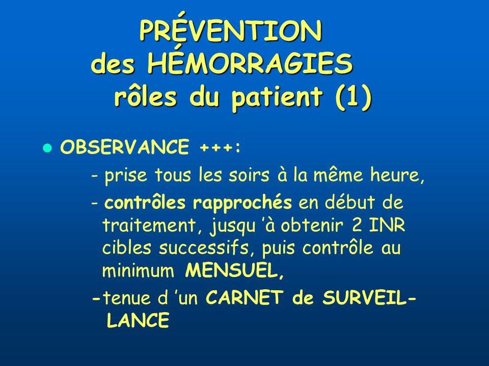 PRÉVENTION des HÉMORRAGIES rôles du patient (1) OBSERVANCE +++: - prise tous les soirs à la même heure, - contrôles rapprochés en début de traitement, jusqu à obtenir 2 INR cibles successifs, puis contrôle au minimum MENSUEL, -tenue d un CARNET de SURVEIL- LANCE