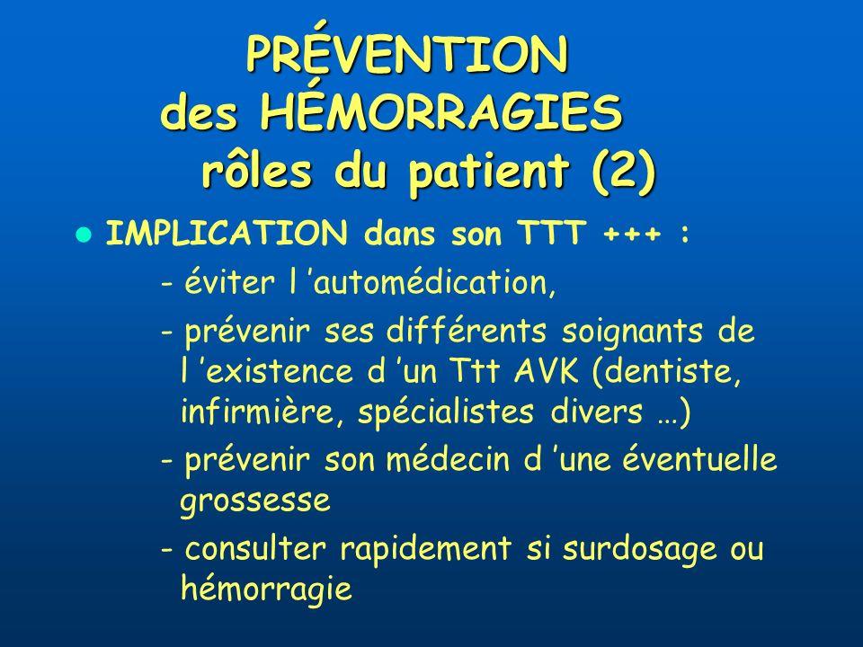 PRÉVENTION des HÉMORRAGIES rôles du patient (2) IMPLICATION dans son TTT +++ : - éviter l automédication, - prévenir ses différents soignants de l existence d un Ttt AVK(dentiste, infirmière, spécialistes divers …) - prévenir son médecin d une éventuelle grossesse - consulter rapidement si surdosage ou hémorragie