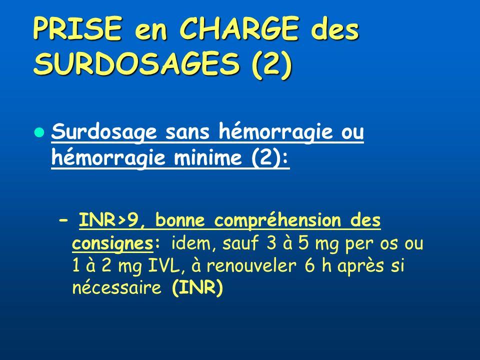 PRISE en CHARGE des SURDOSAGES (2) Surdosage sans hémorragie ou hémorragie minime (2): - INR>9, bonne compréhension des consignes: idem, sauf 3 à 5 mg