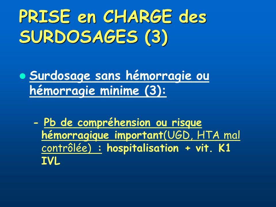 PRISE en CHARGE des SURDOSAGES (3) Surdosage sans hémorragie ou hémorragie minime (3): - Pb de compréhension ou risque hémorragique important(UGD, HTA