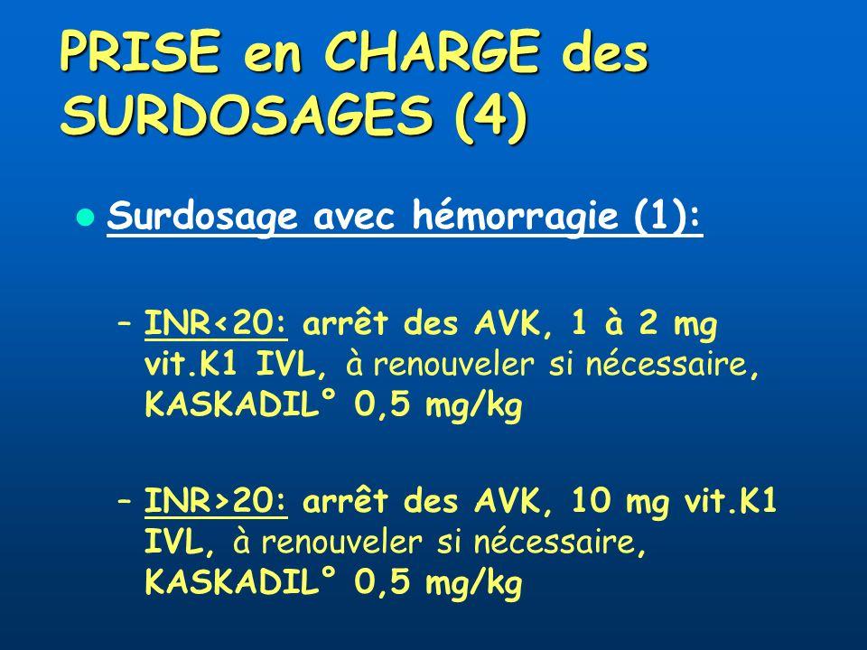 PRISE en CHARGE des SURDOSAGES (4) Surdosage avec hémorragie (1): –INR<20: arrêt des AVK, 1 à 2 mg vit.K1 IVL, à renouveler si nécessaire, KASKADIL° 0