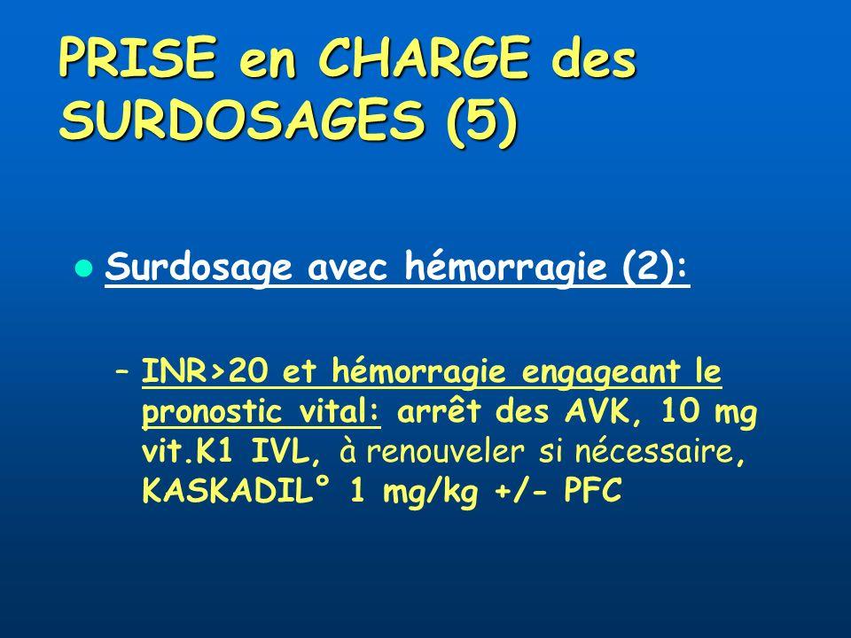 PRISE en CHARGE des SURDOSAGES (5) Surdosage avec hémorragie (2): –INR>20 et hémorragie engageant le pronostic vital: arrêt des AVK, 10 mg vit.K1 IVL,