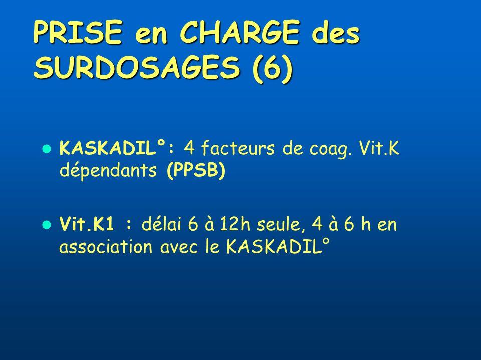 PRISE en CHARGE des SURDOSAGES (6) KASKADIL°: 4 facteurs de coag. Vit.K dépendants (PPSB) Vit.K1 : délai 6 à 12h seule, 4 à 6 h en association avec le