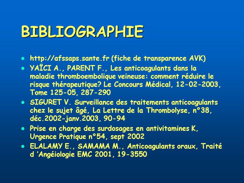 BIBLIOGRAPHIE http://afssaps.sante.fr (fiche de transparence AVK) YAÏCI A., PARENT F., Les anticoagulants dans la maladie thromboembolique veineuse: c