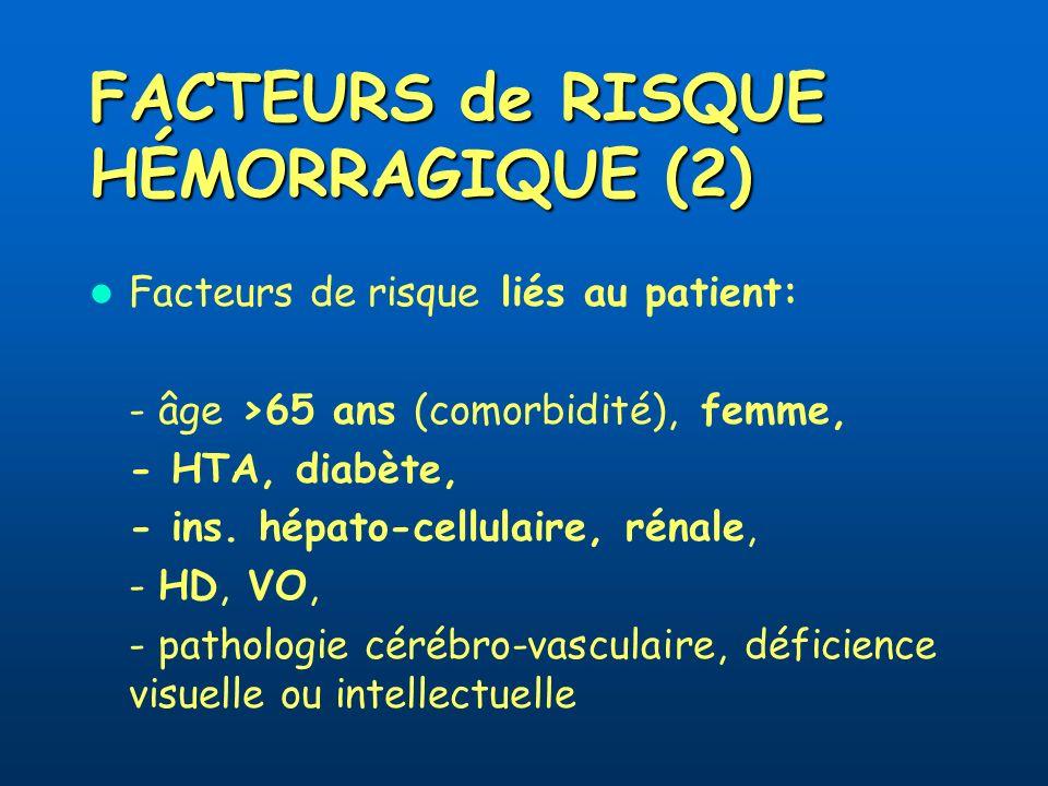 FACTEURS de RISQUE HÉMORRAGIQUE (2) Facteurs de risque liés au patient: - âge >65 ans (comorbidité), femme, - HTA, diabète, - ins. hépato-cellulaire,