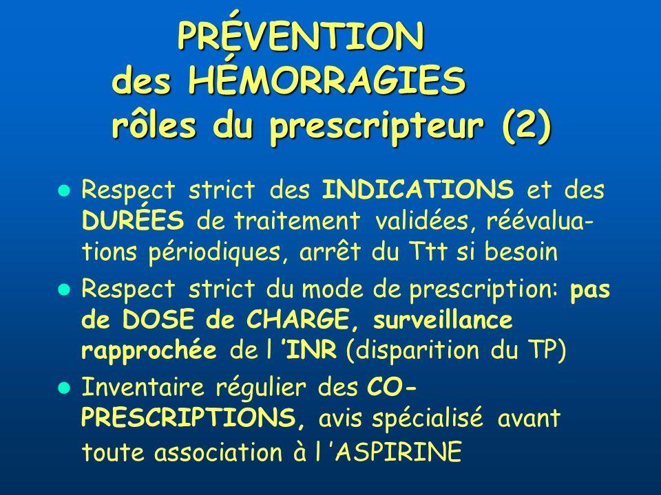 PRÉVENTION des HÉMORRAGIES rôles du prescripteur (2) Respect strict des INDICATIONS et des DURÉES de traitement validées, réévalua- tions périodiques,
