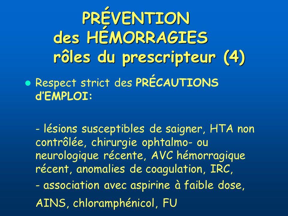 PRÉVENTION des HÉMORRAGIES rôles du prescripteur (4) Respect strict des PRÉCAUTIONS dEMPLOI: - lésions susceptibles de saigner, HTA non contrôlée, chirurgie ophtalmo- ou neurologique récente, AVC hémorragique récent, anomalies de coagulation, IRC, - association avec aspirine à faible dose, AINS, chloramphénicol, FU