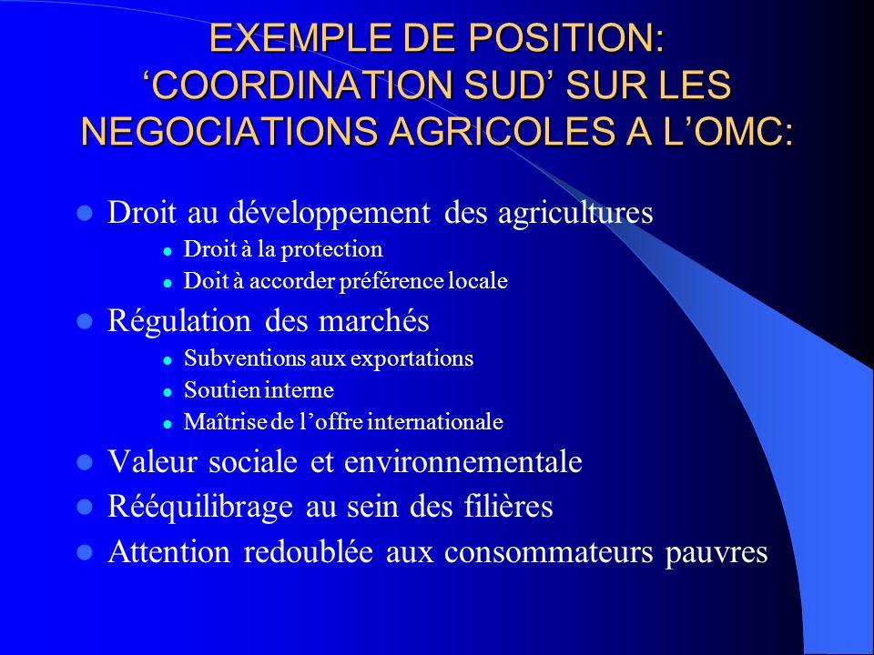 EXEMPLE DE POSITION: COORDINATION SUD SUR LES NEGOCIATIONS AGRICOLES A LOMC: Droit au développement des agricultures Droit à la protection Doit à acco