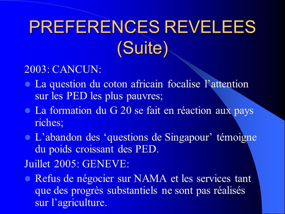 PREFERENCES REVELEES (Suite) 2003: CANCUN: La question du coton africain focalise lattention sur les PED les plus pauvres; La formation du G 20 se fai