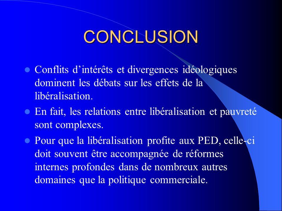 CONCLUSION Conflits dintérêts et divergences idéologiques dominent les débats sur les effets de la libéralisation. En fait, les relations entre libéra