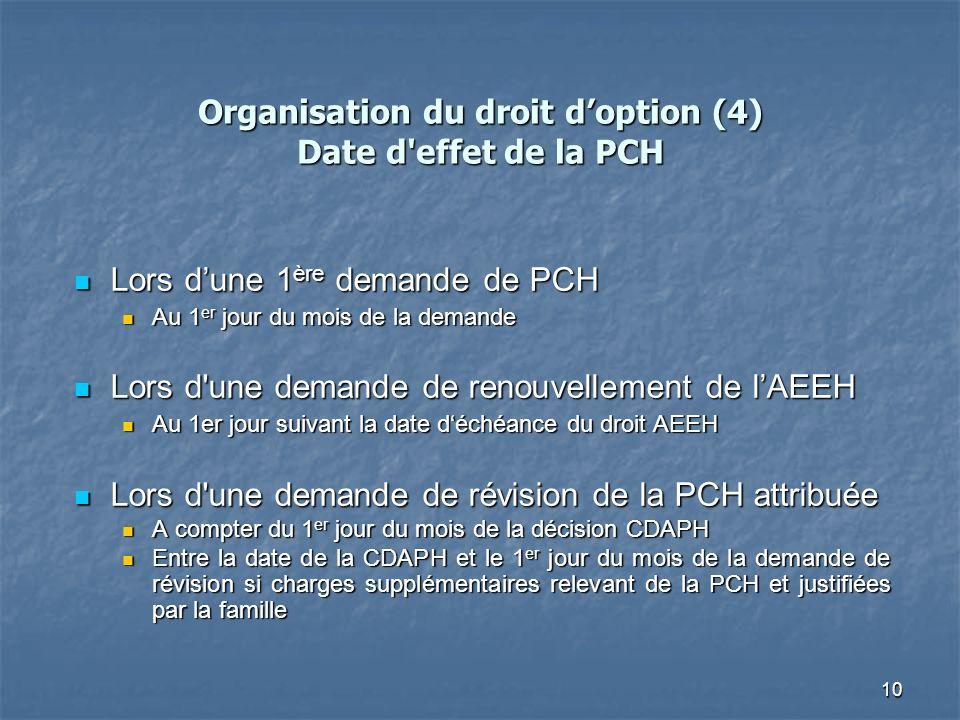 10 Organisation du droit doption (4) Date d'effet de la PCH Lors dune 1 ère demande de PCH Lors dune 1 ère demande de PCH Au 1 er jour du mois de la d