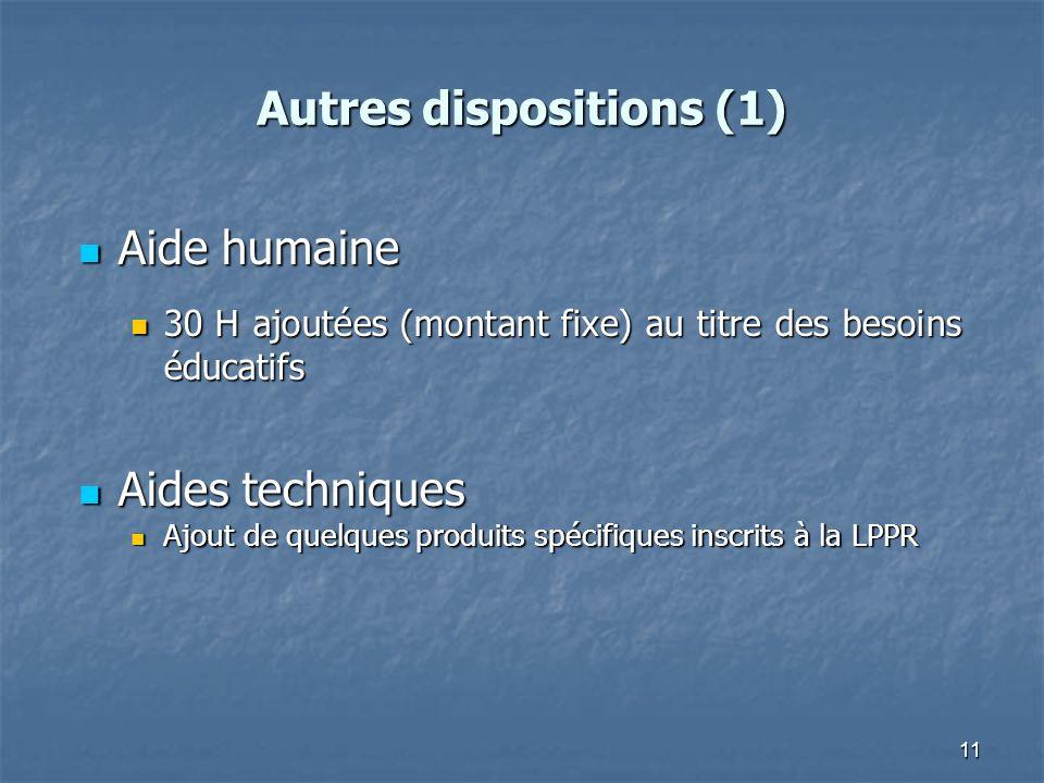 11 Autres dispositions (1) Aide humaine Aide humaine 30 H ajoutées (montant fixe) au titre des besoins éducatifs 30 H ajoutées (montant fixe) au titre